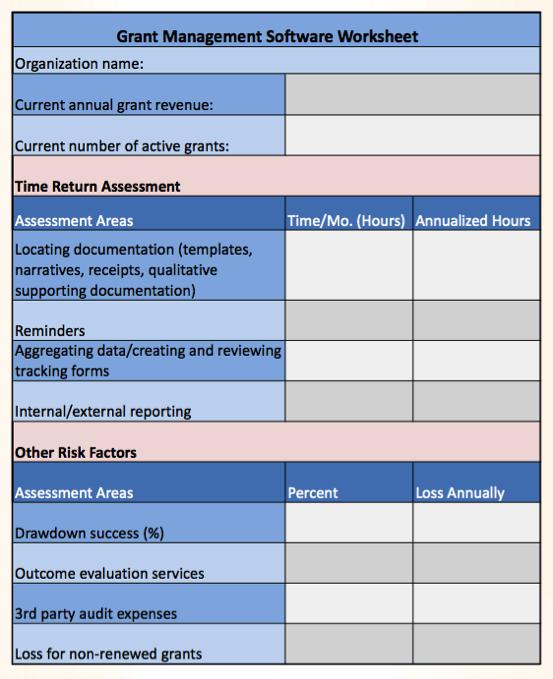 grant management software budget worksheet