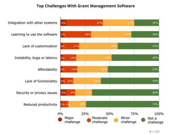 AF-Grant-Challenges.png