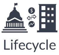 AmpliFund Lifecycle