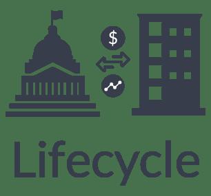 AmpliFund Lifecycle