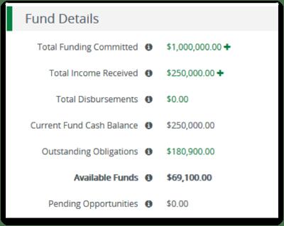 Fund Details