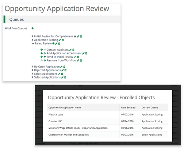 Opportunity Application Review