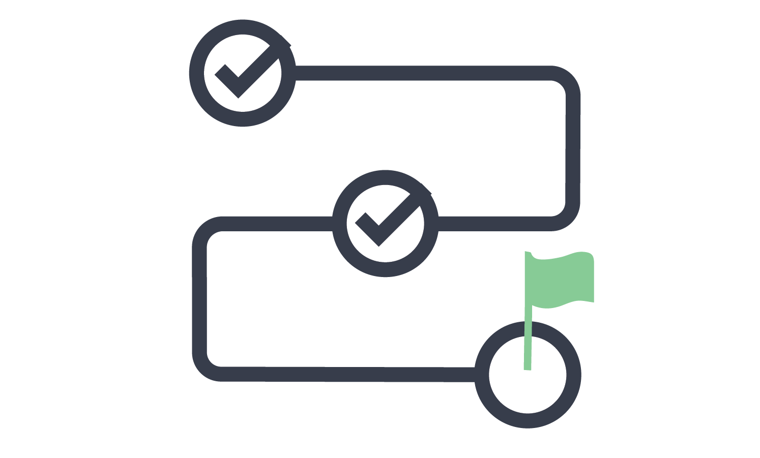 Automate Your Structured Review Process
