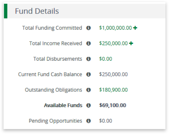 Major Fund Management and Workflow Improvements [Product Update]